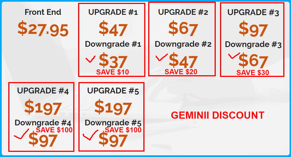 Geminii Discount Offers