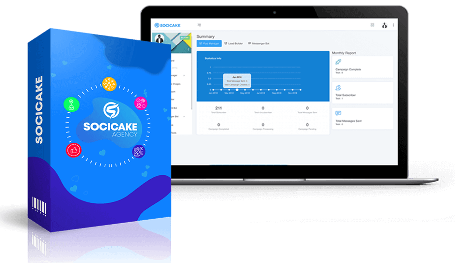 SociCake Agency Review With Upsell and OTO
