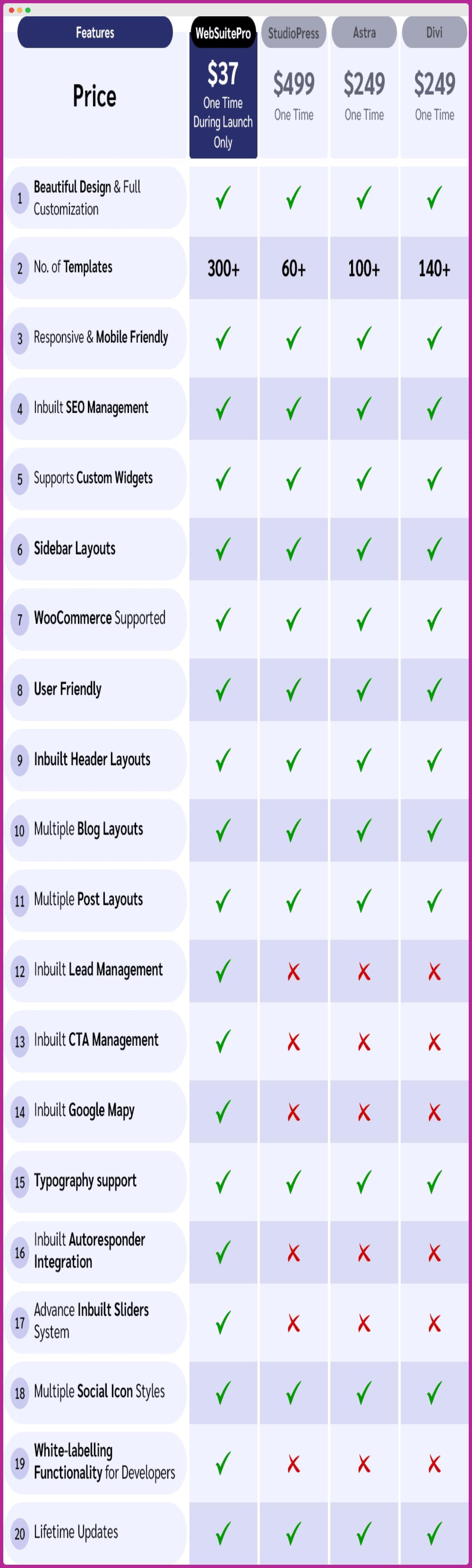 Agenciez Review - A Quick Comparison