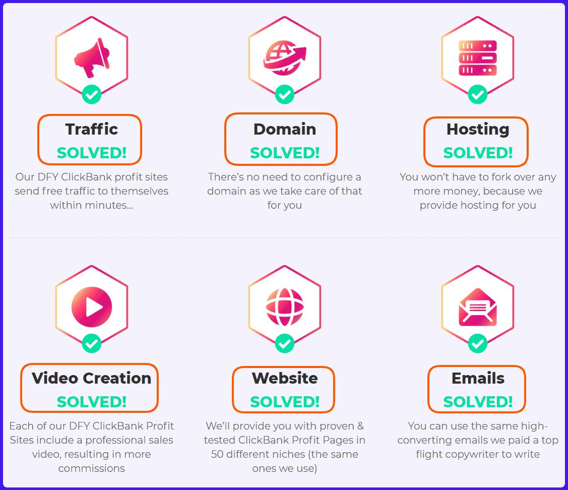 ClickBankProfits Review - What Problem Does ClickBankProfits Solve