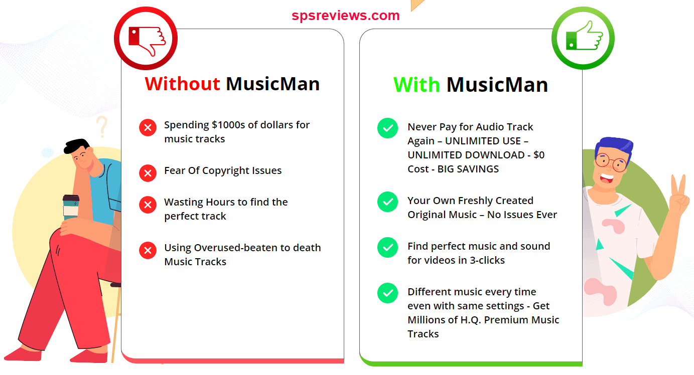 MusicMan Review - The AI Music Software