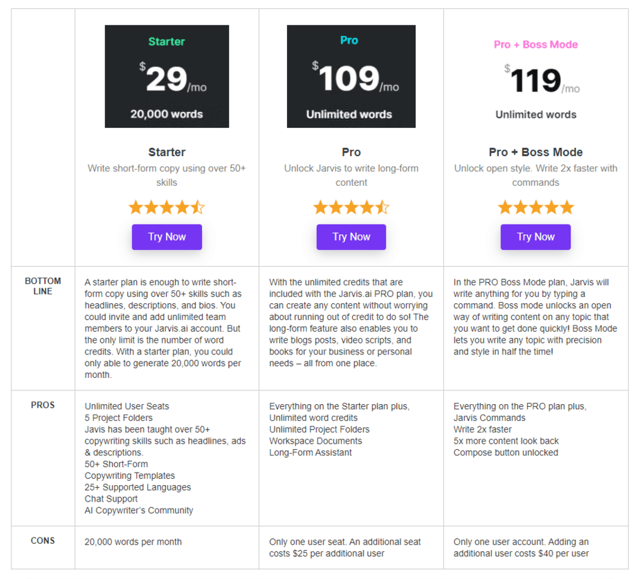Jarvis Pricing and Evaluation